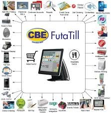 CBE FutaTill POS Software